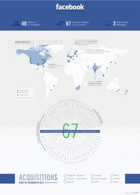 Sharing Your Data: Facebook's Network of Worldwide Affiliates | Visualization Gallery | Scoop.it