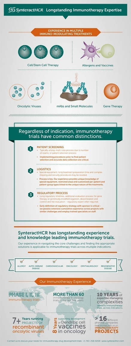 Immunotherapy | Immunology and Biotherapies | Scoop.it