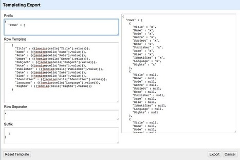 Converting Spreadsheets into MODSXML using Open Refine | Digital Scholarship Unit | Digitization&Metadata | Scoop.it