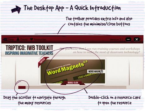 Triptico   Inspiration for Imaginative Teachers   Stuffaliknows   Scoop.it