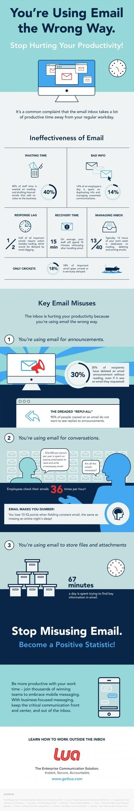 You are Using Email the Wrong Way   Internet Psychology   Scoop.it
