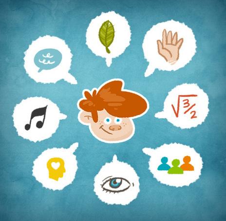 Descubriendo las Inteligencias Múltiples | Sociedad 3.0 | Scoop.it