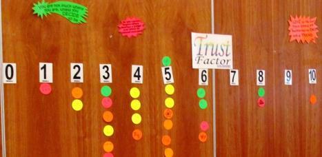 How to Do Appreciative Inquiry Team Building   Appreciative Inquiry NEWS!   Scoop.it