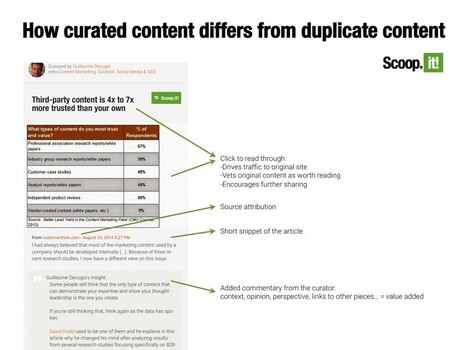 How does Curated Content differ from Duplicate Content? | Scoop.it Blog | Education & Numérique | Scoop.it