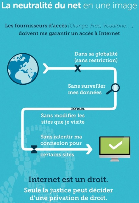 Instantané de neutralité ★ OWNI via @sirchamallow | infographies | Scoop.it