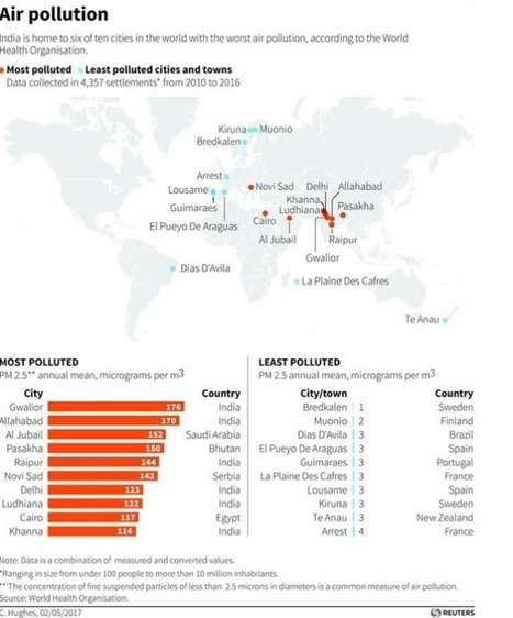 Heres a list of the worlds most p heres a list of the worlds most polluted cities it shows how poor countries are being hit the hardest publicscrutiny Images