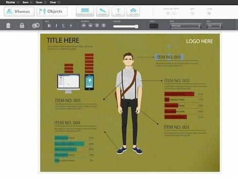easelly, une application Web pour créer des infographies | Les infographies ! | Scoop.it