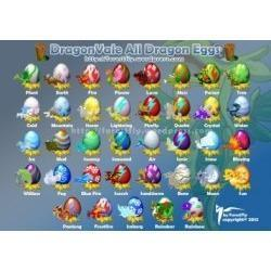 Wbangca dragonvale breeding guide-5 | dragonvale | pinterest.