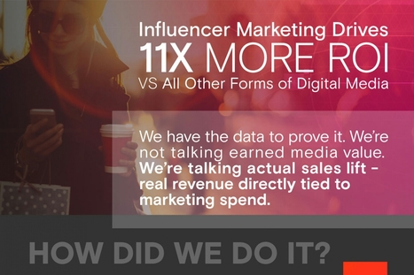 The Power of Influencer Marketing | Visual.ly | World's Best Infographics | Scoop.it