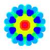 Symmetry Games