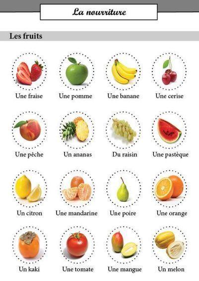 Vocabulaire nourriture fle enfants scoop for Lista de comida en frances