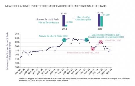 2017/2027 : Répondre à l'innovation disruptive | Veille professionnelle des Bibliothèques-Médiathèques de Metz | Scoop.it