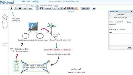 Dabbleboard, pizarra virtual y online para realizar bocetos o esquemas de forma colaborativa | compaTIC | Scoop.it