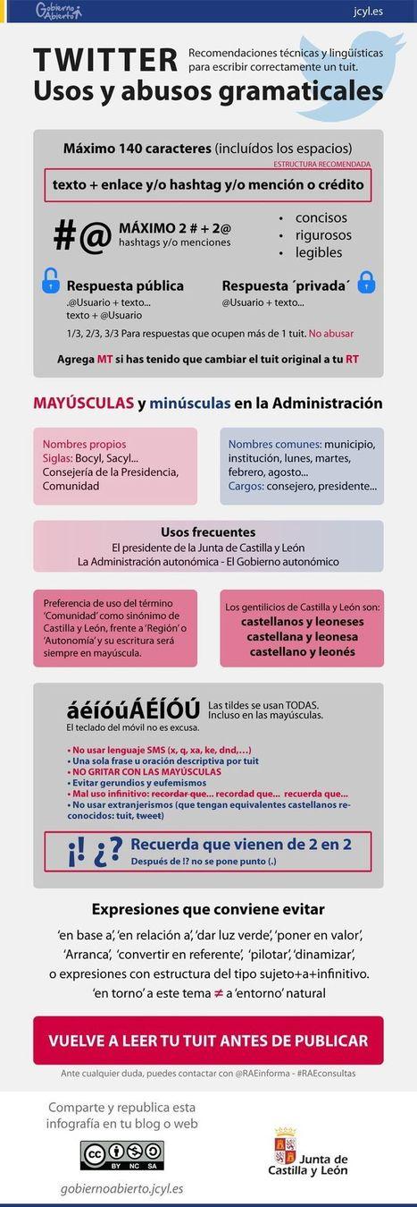 Recomendaciones lingüísticas para escribir tweets correctamente #infografía | SocialMedia | Scoop.it