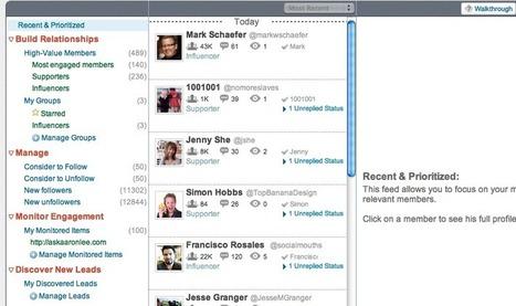 5 Twitter Tools to Enhance Your Marketing | Social Media Examiner | SIM Partners - Social Media | Scoop.it