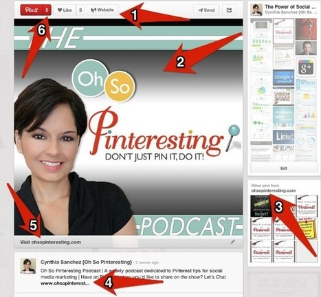 Why Pinterest is AWESOME for Traffic Generation | Oh So Pinteresting | Social Media, the 21st Century Digital Tool Kit | Scoop.it