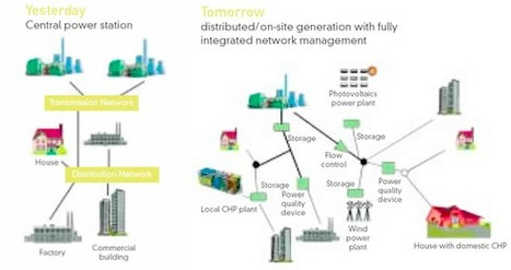 Equal energy for all: Can we democratize the grid? | Sustainable Futures | Scoop.it