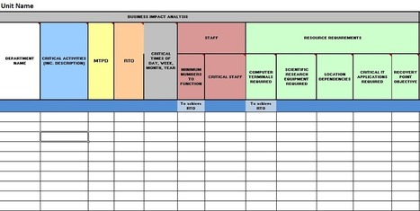 Business Impact Analysis Template Excel Free Download
