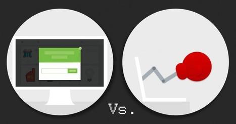 Pop-ups sur votre site : exemples et méthode pour 2015 | Agence Profileo : 100% e-commerce Prestashop | Scoop.it