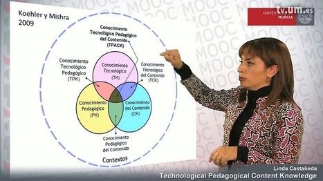 Linda Castañeda: TPACK como marco de entendimiento ~ Contar con TIC | BLOGOSFERA DE EDUCACIÓN SUPERIOR Y POSTGRADOS | Scoop.it