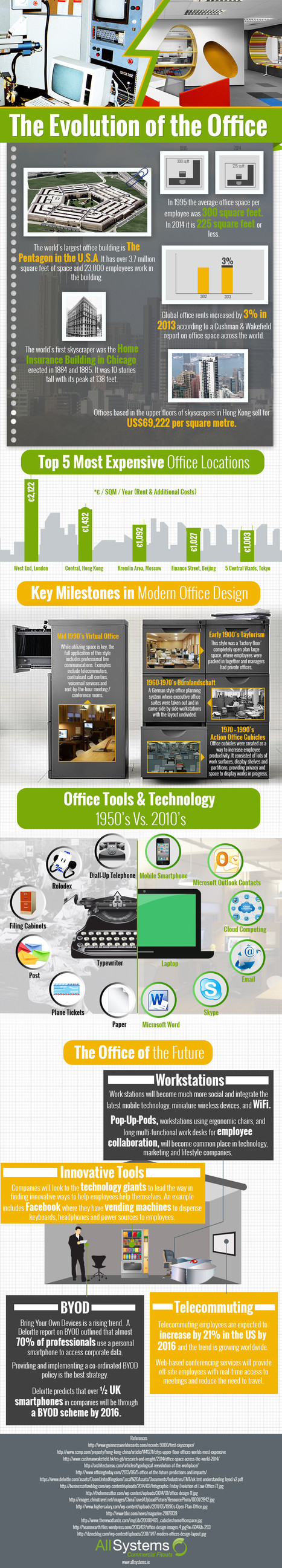 INFOGRAPHIC: The Evolving Global Workplace | Cloud Central | Scoop.it