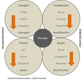 Kennismanagement - Kennisbeheer - Blog - GSWconsulting | Kenniscentrum | Scoop.it