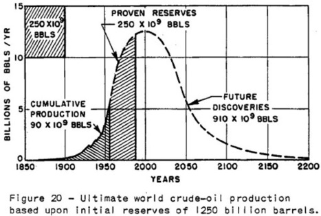 What an 18th century treatise on population can teach us about energy resources | Plugged In, Scientific American Blog Network | Trends in Sustainability | Scoop.it