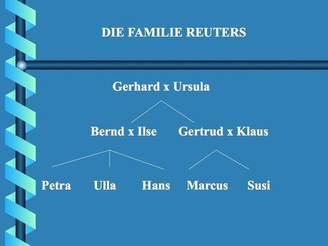 Die Familie Reuters | Deutsch interaktiv | Scoop.it