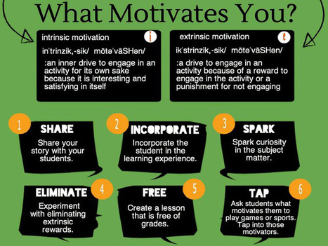 27 Ways To Promote Intrinsic Motivation In The Classroom | Preschool | Scoop.it