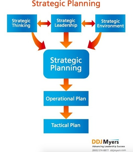 cemex business strategy