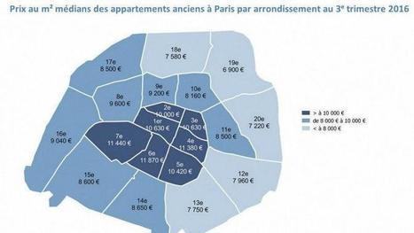 «À Paris, les prix vont bientôt battre leur record» | Immobilier | Scoop.it
