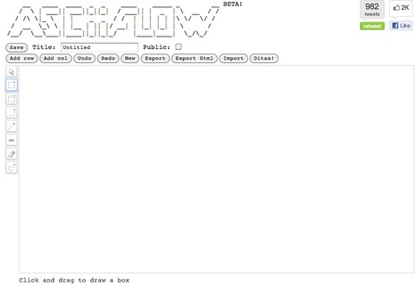 Asciiflow - ASCII Flow Diagram Tool | Technology Ideas | Scoop.it
