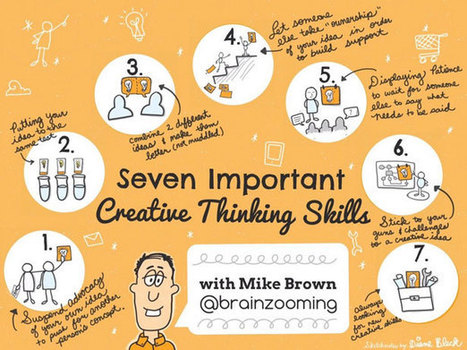7 Important Creative Thinking Skills | Teaching, Learning, and Leadership | Scoop.it