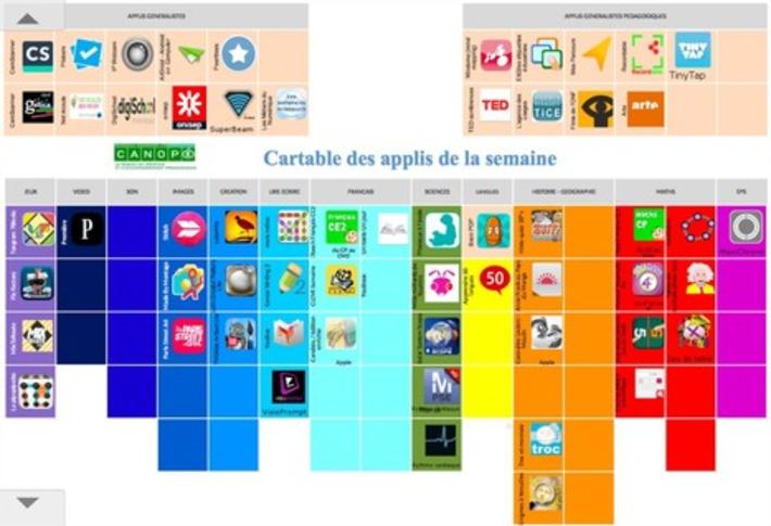 Le cartable des applis de la semaine | TIC et TICE mais... en français | Scoop.it