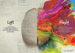 Busting The Myths Behind Left Versus Right Brain Thinking | timms brand design | Scoop.it