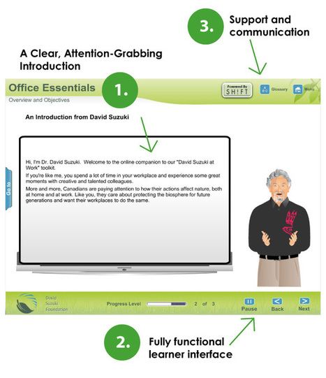 The Simple Anatomy of an Effective eLearning Course | Stuffaliknows | Scoop.it