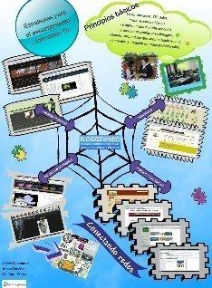Infographic:El estrés digital y tu cerebro   Las TIC y la Educación   Scoop.it