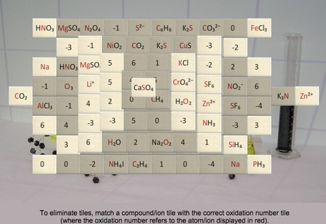 Mahjong Chem -- Free Game to Practice Chemistry Knowledge! | Otras materias | Scoop.it