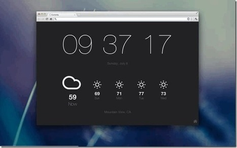 4 Productive Uses of Your Unused New Tab Page of Chrome | Techy Stuff | Scoop.it
