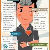 Anatomy of a Highly Successful Non-Traditional Student | Visual.ly | INFOGRAPHICS & KNOWLEDGE | Scoop.it