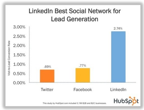 13 Brands Using LinkedIn Company Page Features the Right Way | Data Nerd's Corner | Scoop.it