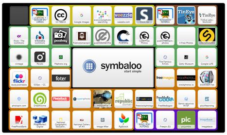 Symbaloo Bancos de Imágenes (CC) | Teachelearner | Scoop.it