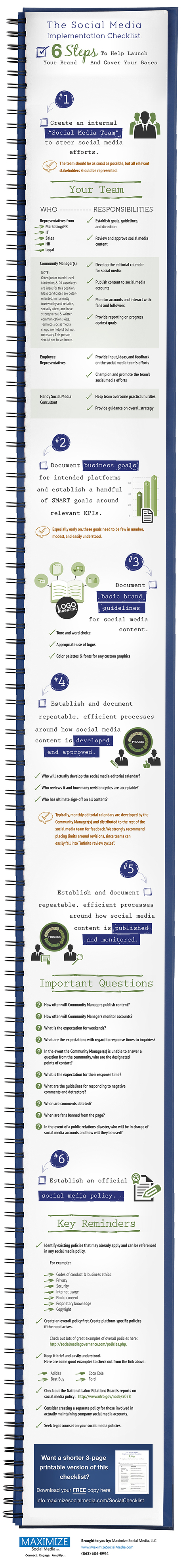 Social Media Implementation Checklist | Internet Presence | Scoop.it