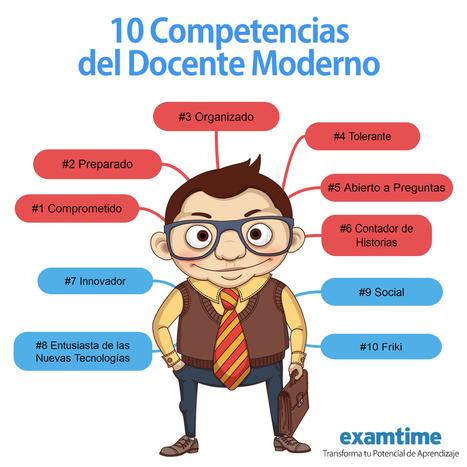 ENTREAGENTES: Las 10 Competencias del Docente Moderno | Hablando de enseñar y aprender | Scoop.it