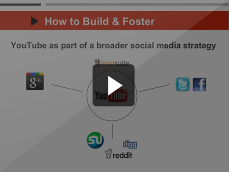 HootSuite University: Building a Community on YouTube | CCC Social Media | Scoop.it