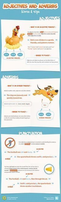 Grammer infographics   Teaching Tefl   Scoop.it