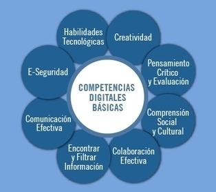 Competencias digitales del ciudadano europeo del s. XXI | Entornos Personales de Aprendizaje | Scoop.it