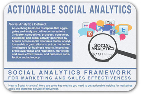Social media analytics: The basics for brands | Articles | learning analytics | Scoop.it