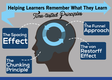 Helping Learners Remember What They Learn: 4 Time-Tested Principles | E Learnig, Blended Learning, Mobile Learning | Scoop.it