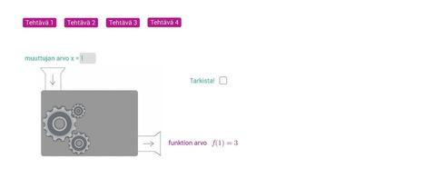 Funktiokone | Tablet opetuksessa | Scoop.it